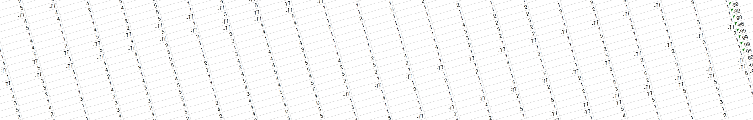 Ausschnitt aus einer Excel-Tabelle